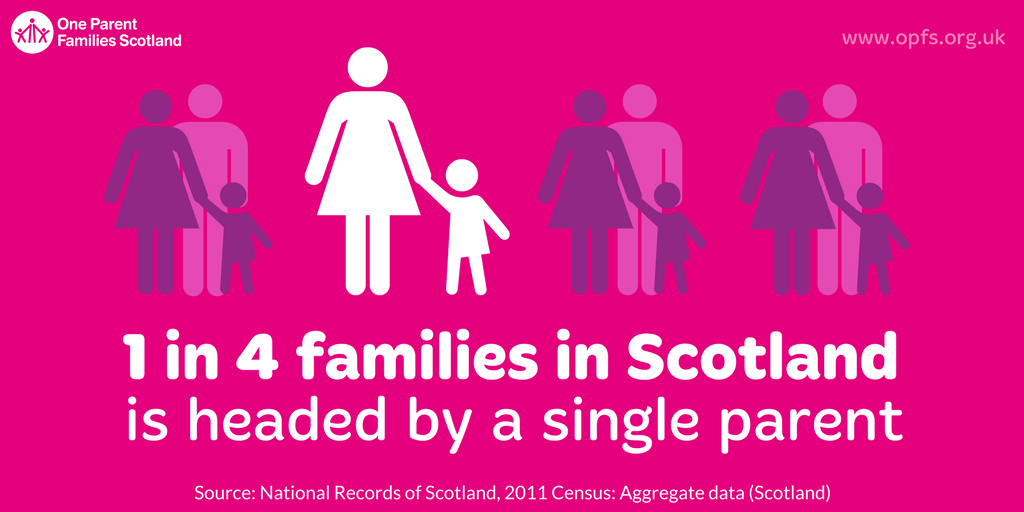 scotland single parents Benefits and tax credits for lone parent  this factsheet sets out the main social security benefits and tax credits that lone parents may be  cpag in scotland.